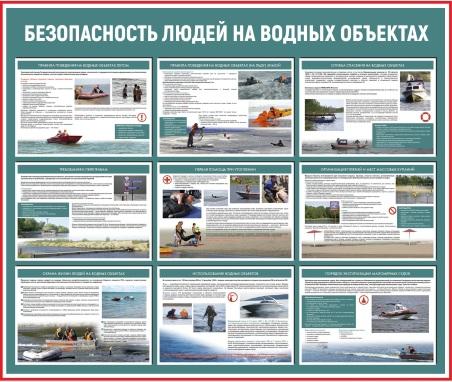 Безопасность людей на водных объектах
