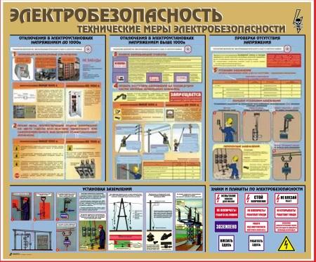 Стенд электробезопасность - технические меры электробезопасности