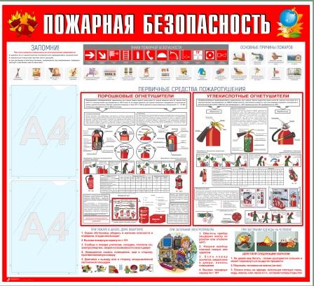 Стенд пожарная безопасность 5