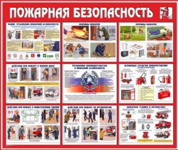 Стенд пожарная безопасность 3