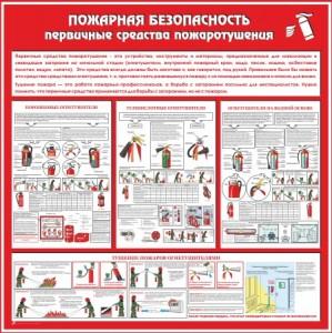 Стенд пожарная безопасность 4